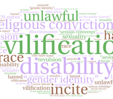 Vilification word cloud